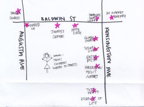 Kensington Drawn Map